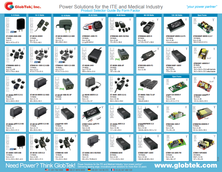 This power supply Product Selector Guide by Form Factor offers a single-sheet summary of the latest power supply and accessory offerings from GlobTek. Conveniently organized by Form Factor products can be quickly identified by External/Wall Plug in or Open Frame and then organized by Wattage. The guide includes standard battery pack and power cord offerings. The Guide includes Medical, ITE, and Household Use type power supplies.